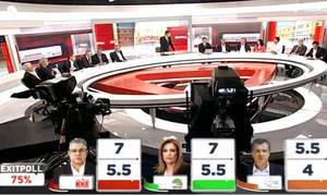 alpha-poll