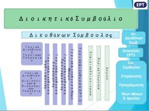 οργανόγραμμα-1
